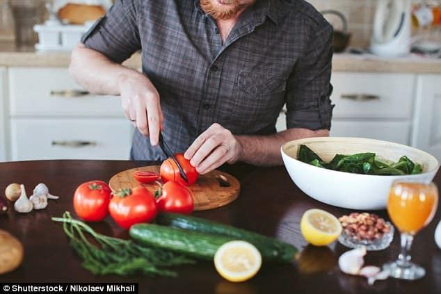 flesiteryan diyet listesi haftada iki kez et yemeyi içerir